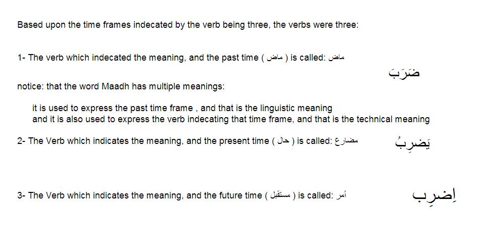 Establishing the Principles (B) – Arabic – Sarf – Book 1 – Class 3 ...