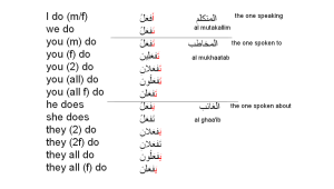 At-taariqiyyah 10 -2-