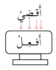 aqdhiyu scale
